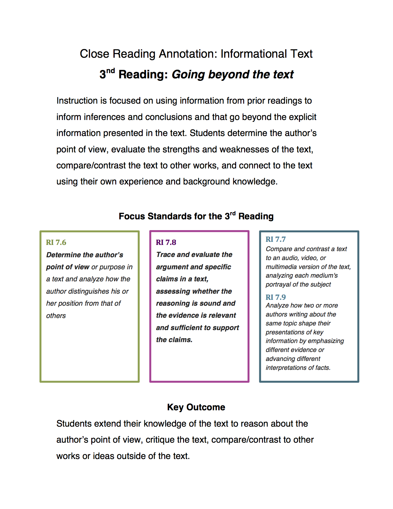 Ri71 evidence in informational text reading informational full resource contains ccuart Gallery