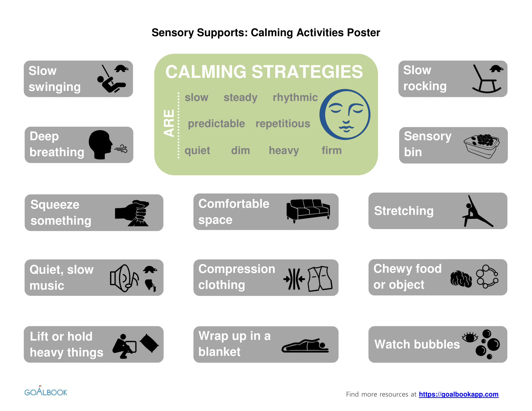 Sensory Calming Strategies Poster