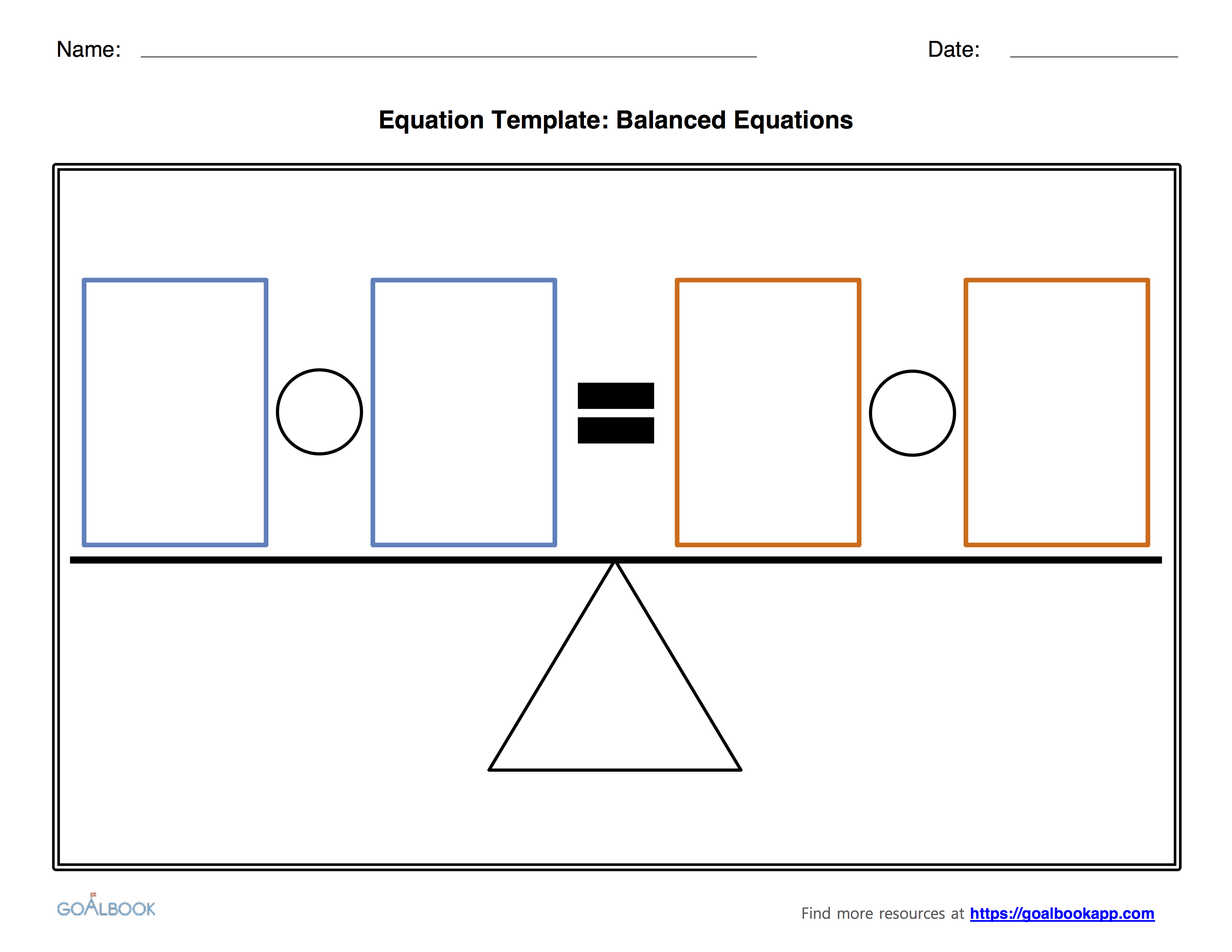 Equation Template – Balancing Equations Worksheet Template