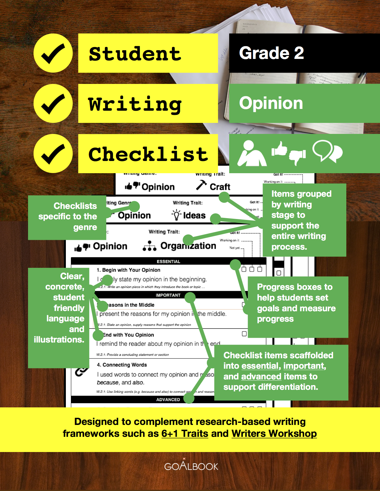 Student Writing Checklist: Opinion (Grade 2)