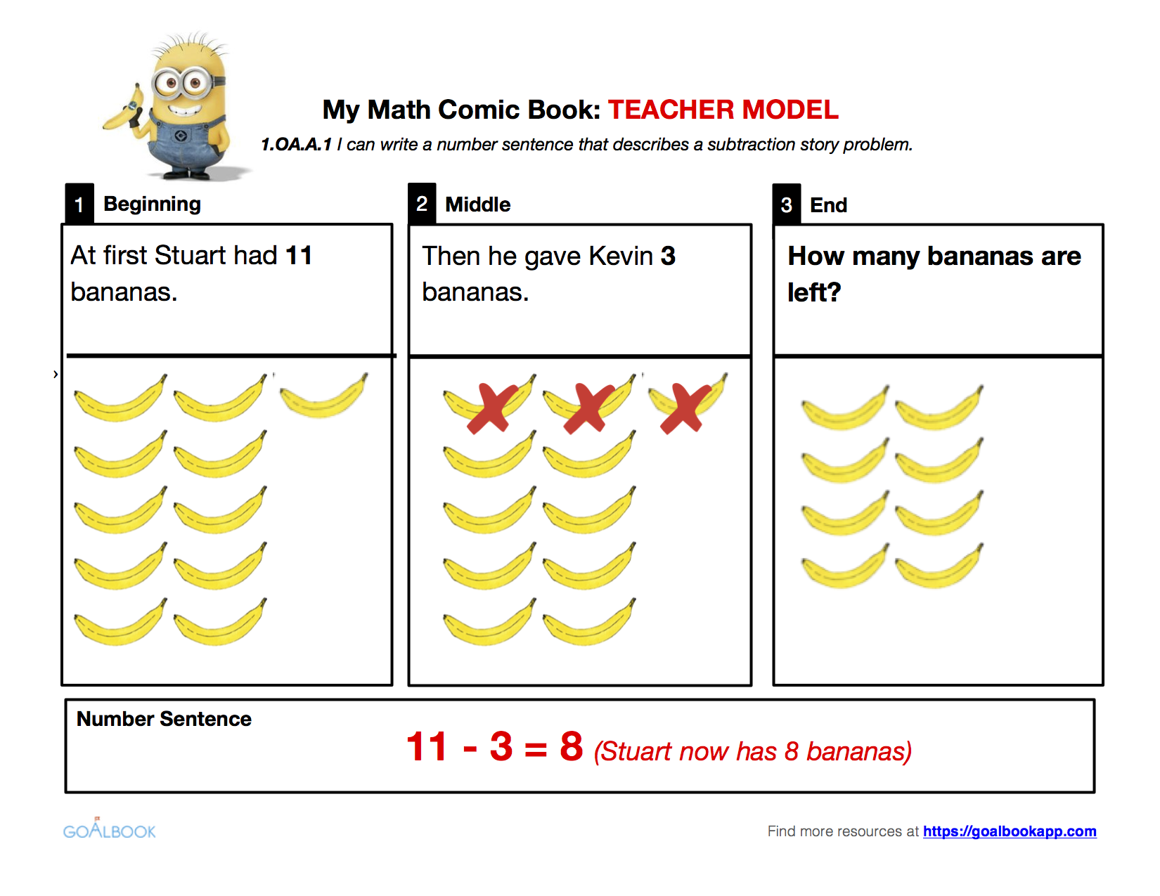 worksheet Subtraction To 20 1 oa 6 add and subtract within 20 math operations algebraic comic book minions subtraction 20