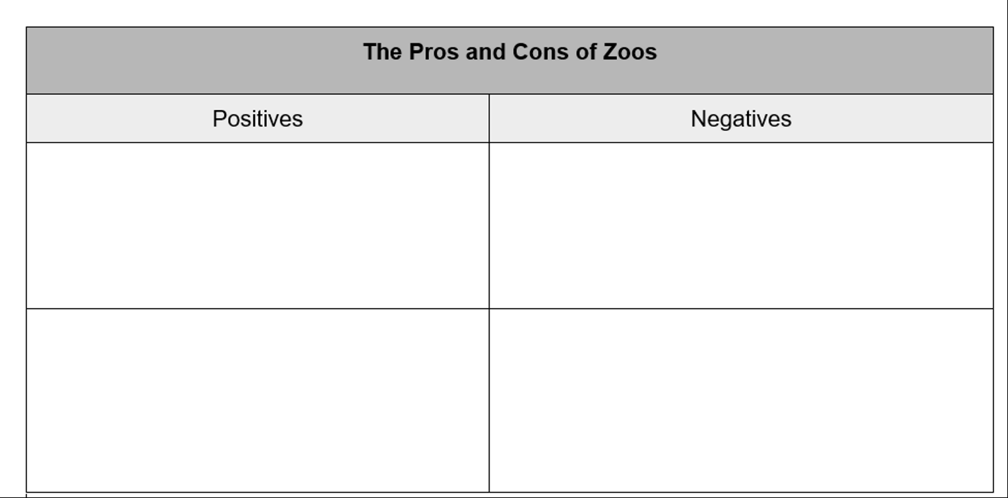 animals kept in zoos pros and cons