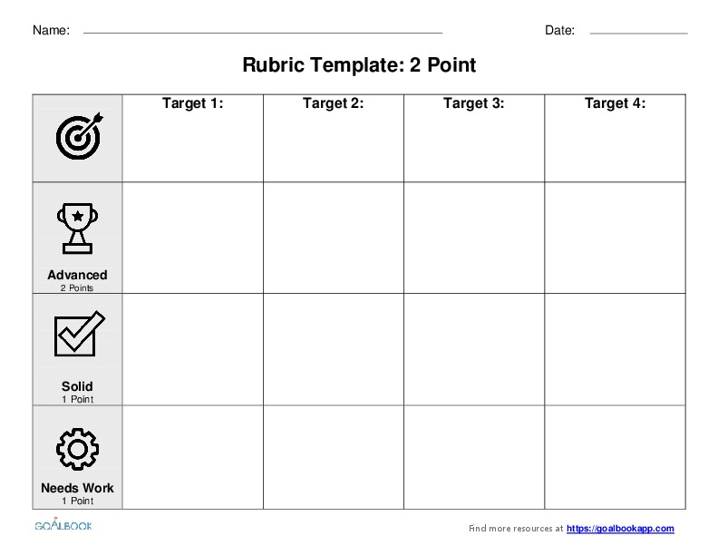 Rubric Templates  Goalbook Pathways