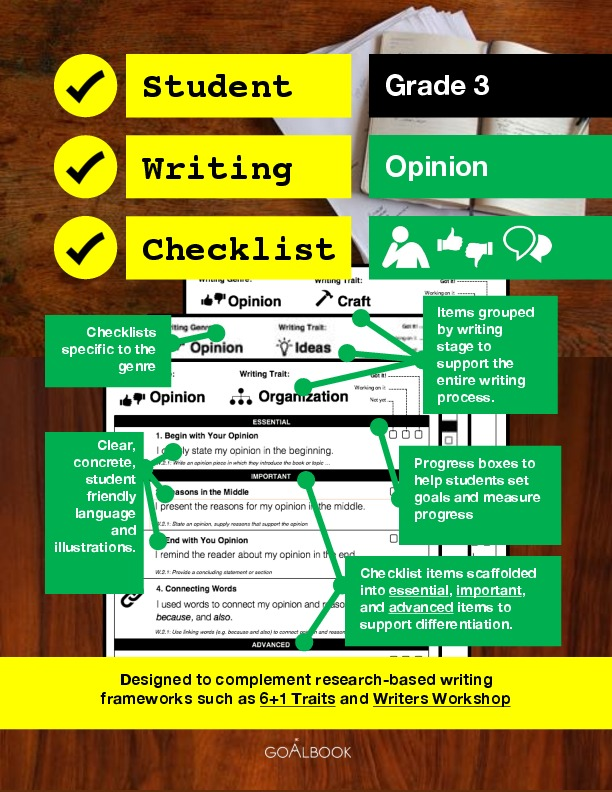 Student Writing Checklist: Opinion (Grade 3)