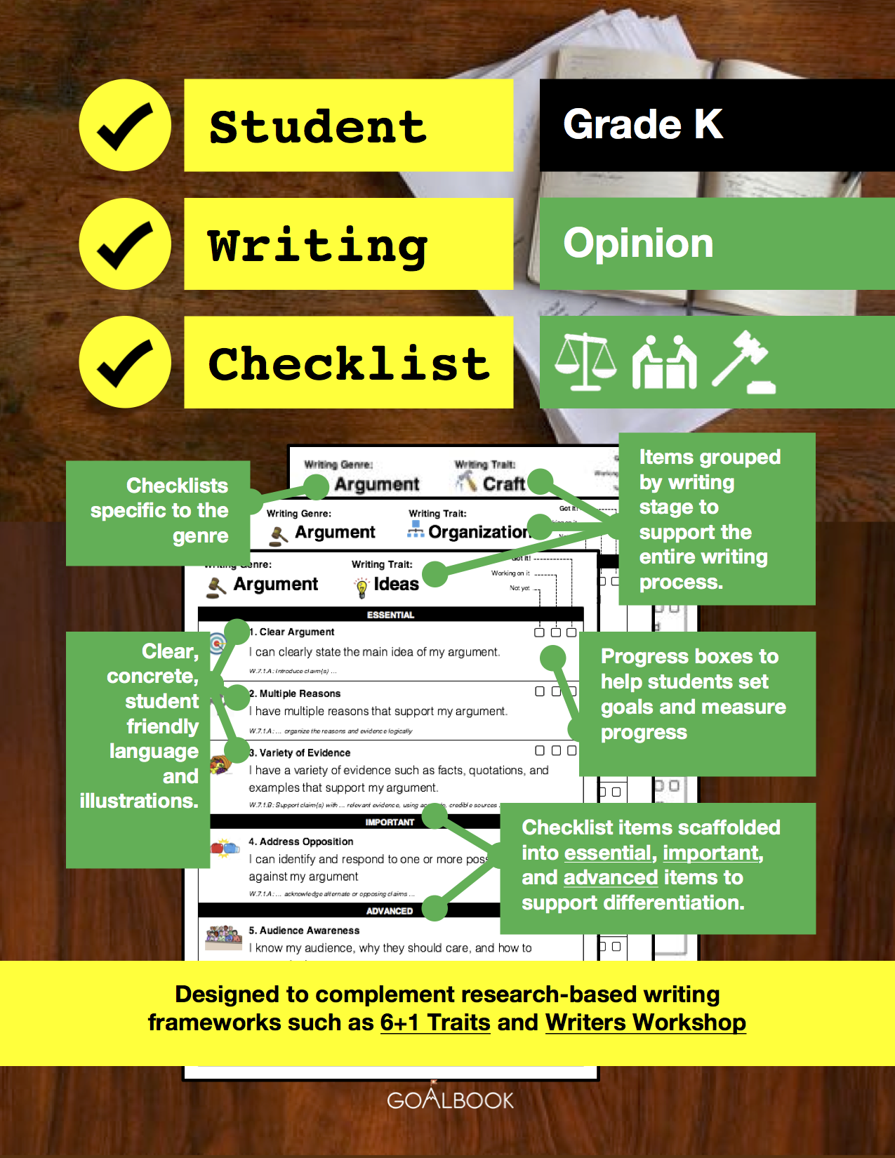 Student Writing Checklist: Opinion (Grade K)