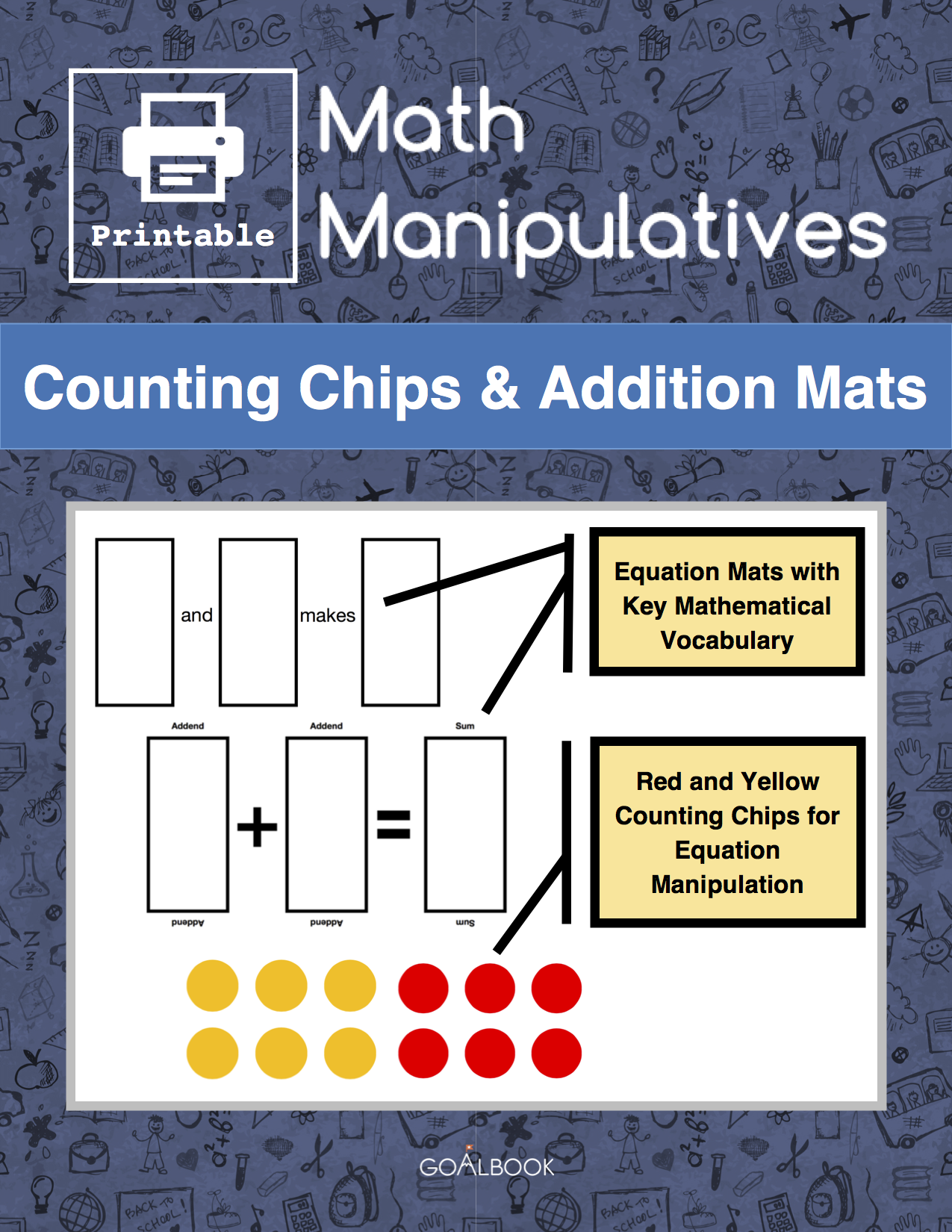 Counting Chips And Addition Mats
