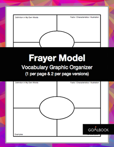 Frayer Model - Vocabulary Graphic Organizer