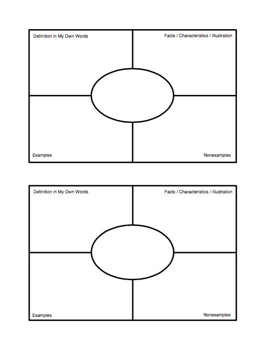 Frayer model printable template