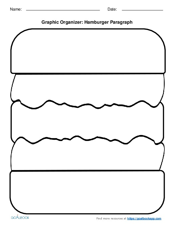 blank hamburger essay graphic organizer (blank versions of these six graphic organizers, can be found in the  once the  essay is complete in the hamburger graphic organizer, it can.
