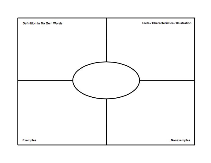 blank frayer model template blank frayer model template - Melo.in-tandem.co