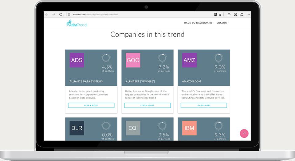 AtlasTrend transparent investing