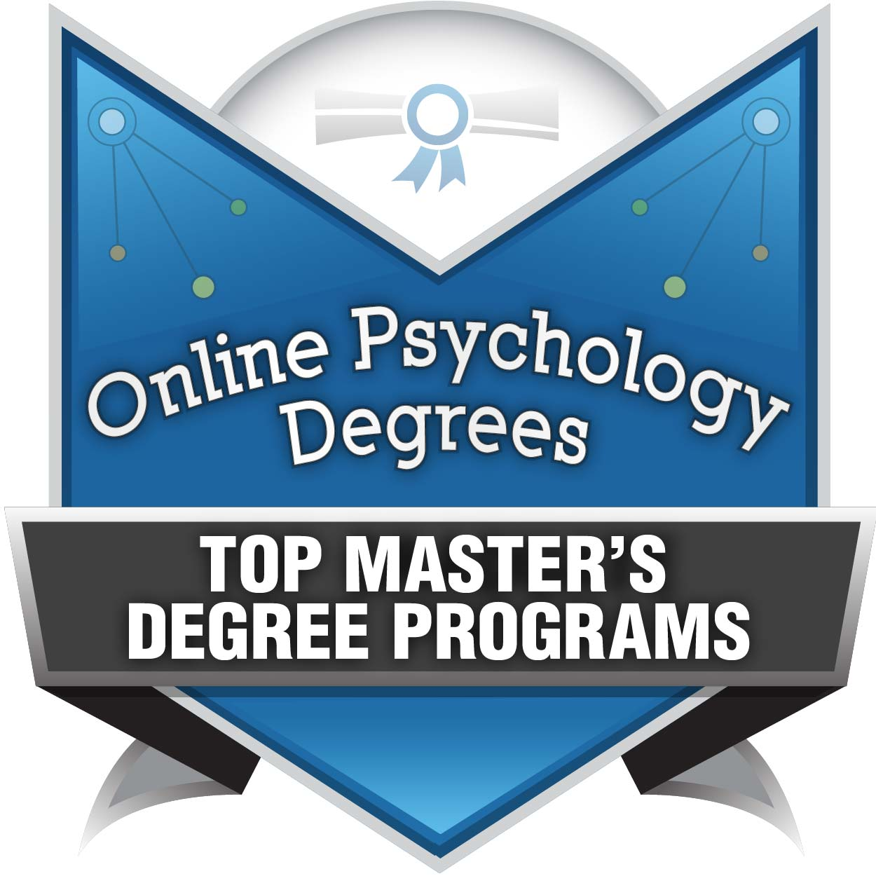 Online It Degree Programs