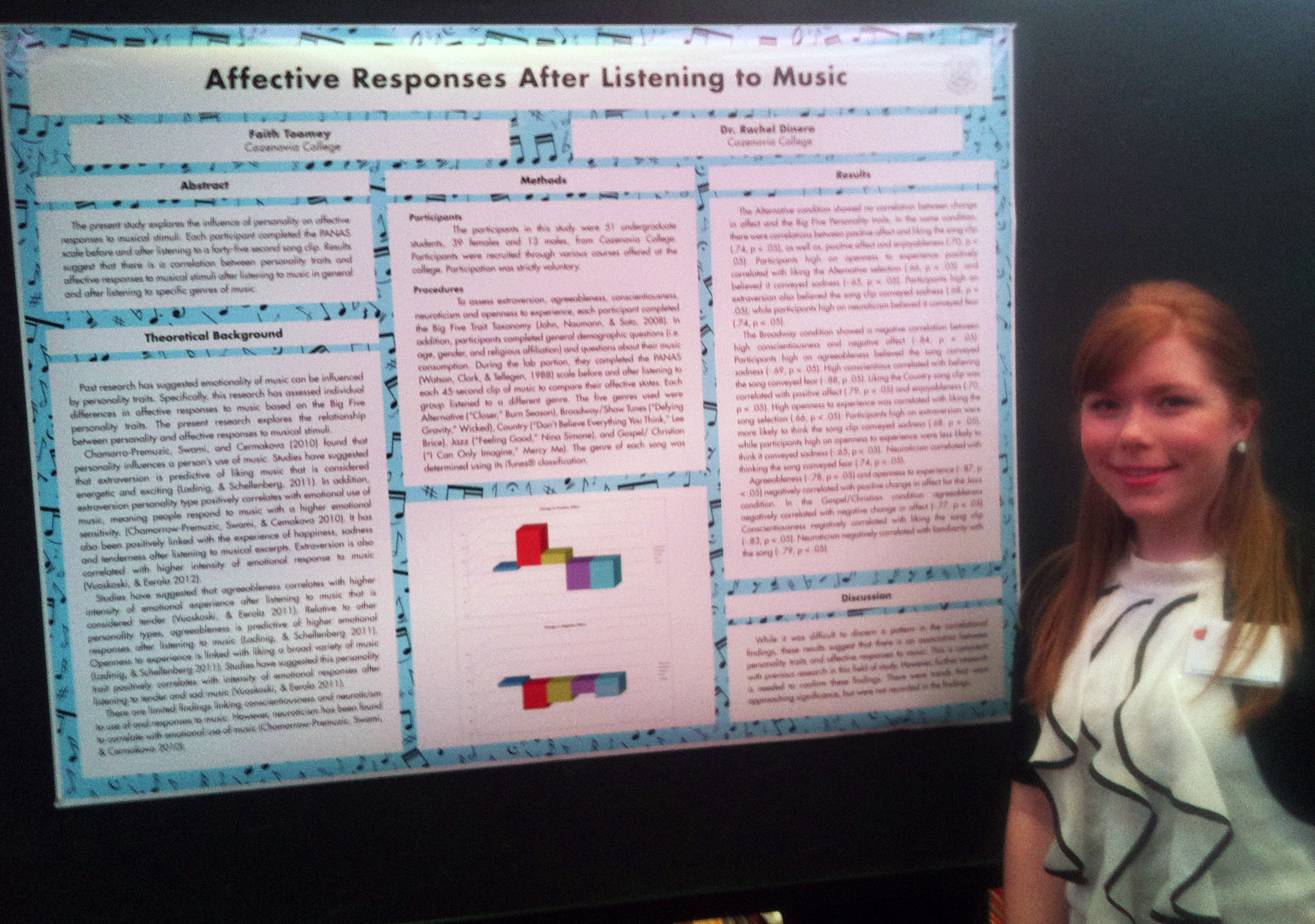 Faith Toomey Presents Research at National Conference