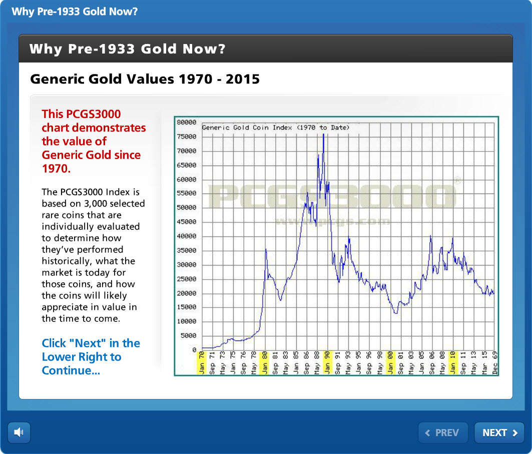 04-Finest-Known_Why-Pre-1933-Gold-Now