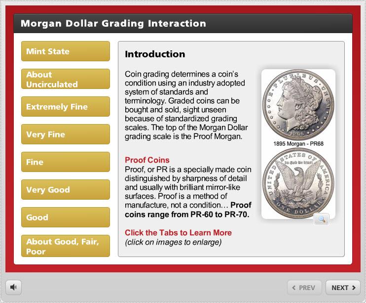 Finest-Known_Morgan-Grading