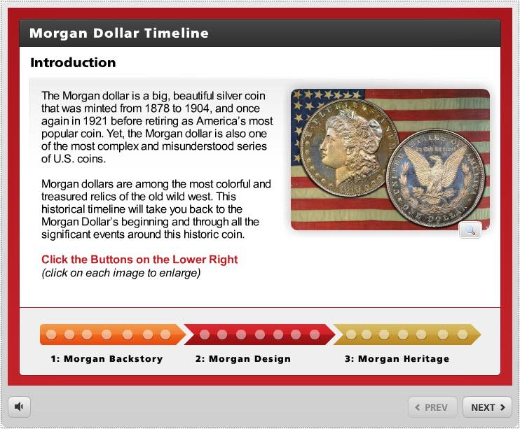 Finest-Known_Morgan-Timeline