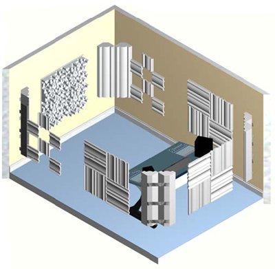 Diy Acoustic Treatment Small Room