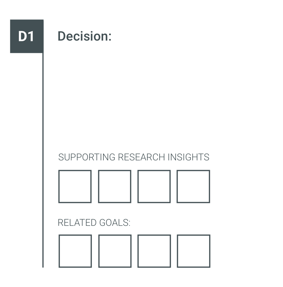 free product strategy tool - design or product decision