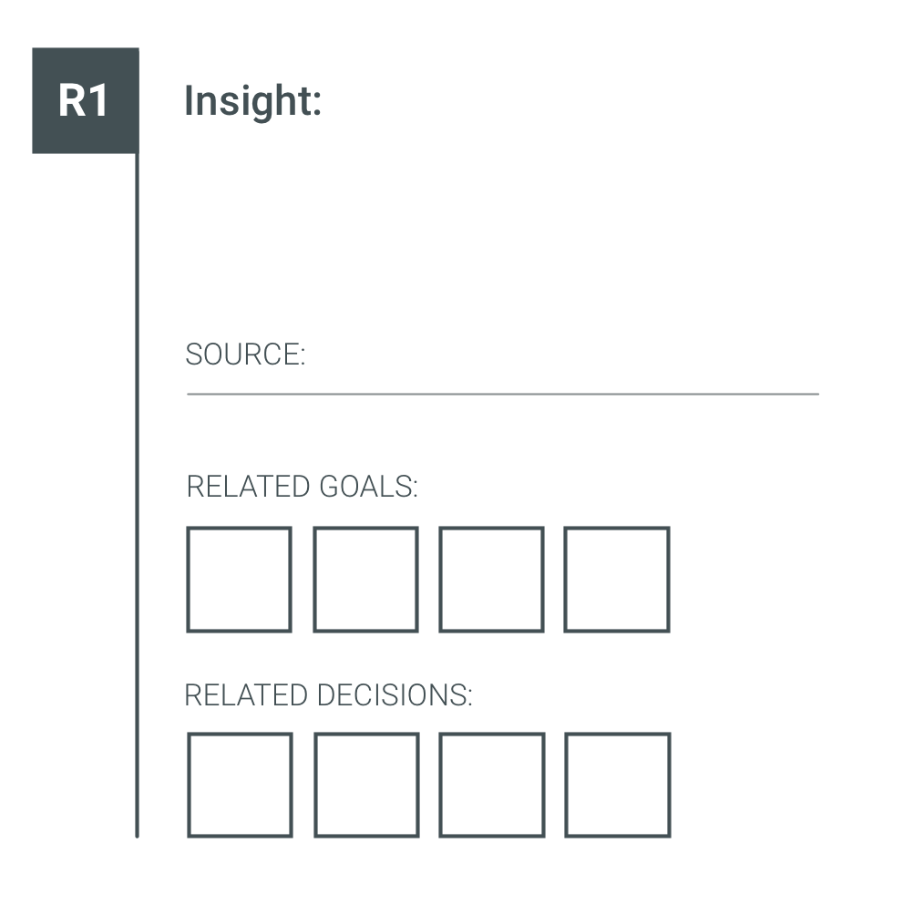 free product strategy tool - user research insight