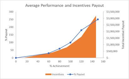PayoutCurve_2.4