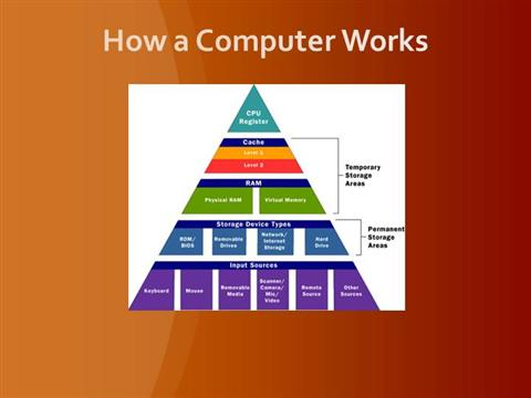 Computers in Libraries 2018 Presentations