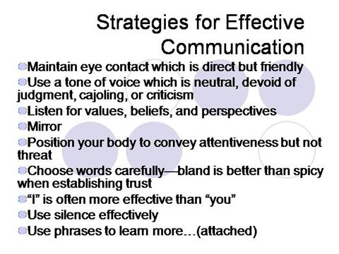Strategies for Effective Communication |authorSTREAM
