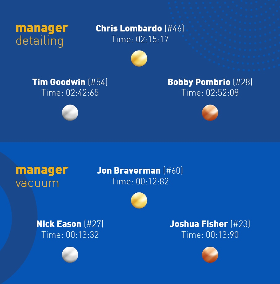 2019 Summer Games Manager 436 X442