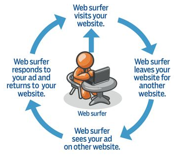 how-retargeting-works-graphic_001