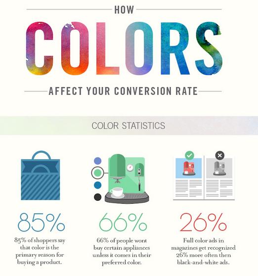 Color influence statistics