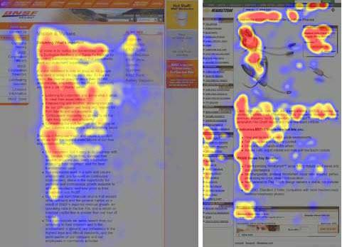 f-shaped eye screen tracking pattern