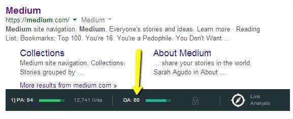 medium-serp