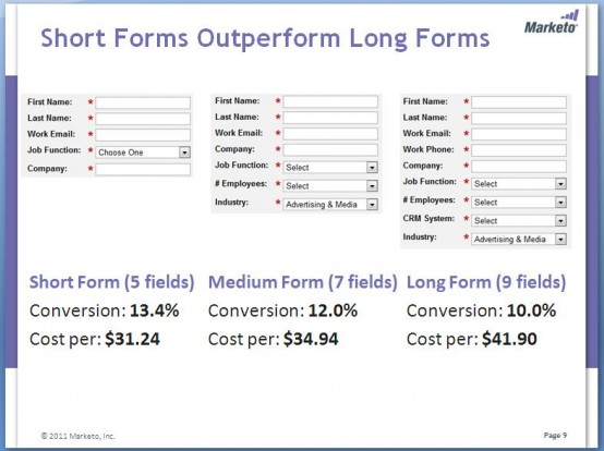 marketo-form-field-test1-554x414[1]