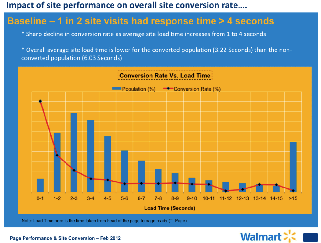 Image via smartinsights.com.