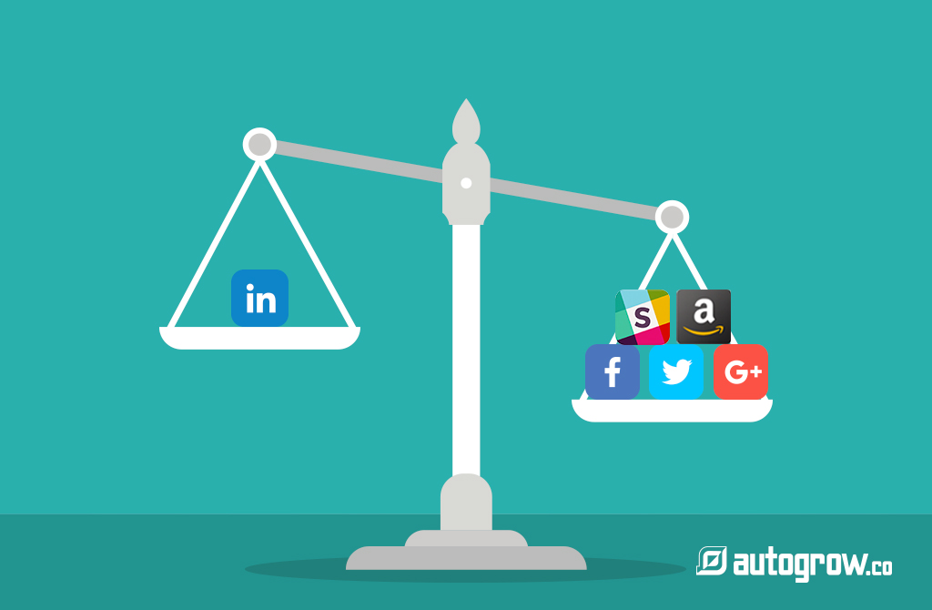 Which features can scale your brands lead generation on linkedin malvernweather Choice Image