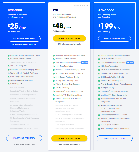 Leadpages vs. ClickFunnels Review (Which Is Better for your Client ...