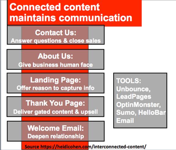 Berühmt Phänomenal Benutzerflussdiagramm Online Erstellen ...