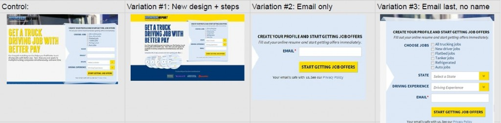 Building the Perfect Landing Page: 37 Conversion