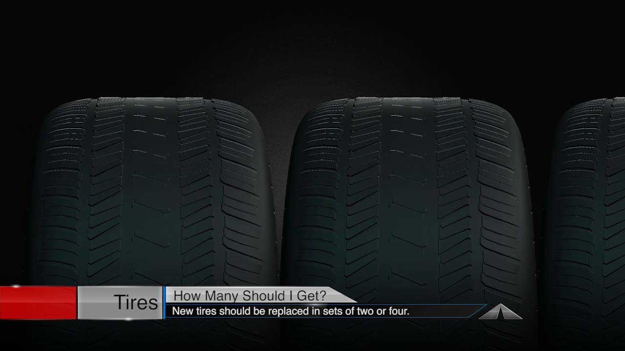 Auto Videos for Gig Harbor Drivers: Where Should New Tires Be Placed