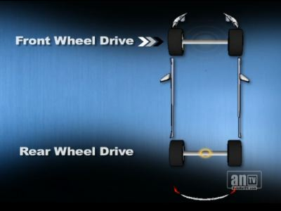 Drive Train - What You Need to Know in Corcoran