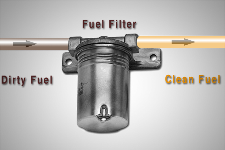 Give Your Engine Clean Fuel with a New Fuel Filter from Precsion Auto and Tire Services