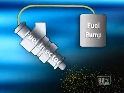 Fuel Injection Basics for DEERFIELD