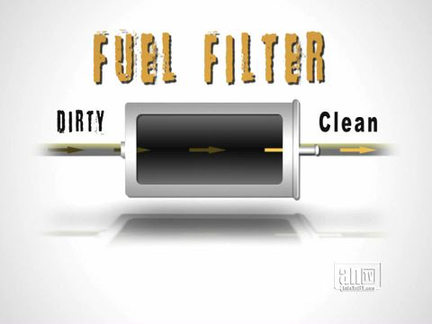 Fuel Saving Tip: Fuel System Cleaning Near GENEVA, IL