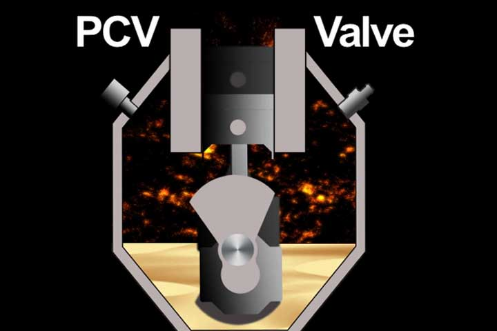FOUNTAIN Drivers: Is It Time to Replace Your PCV Valve?