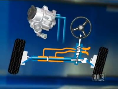 Power Steering Service in Orem