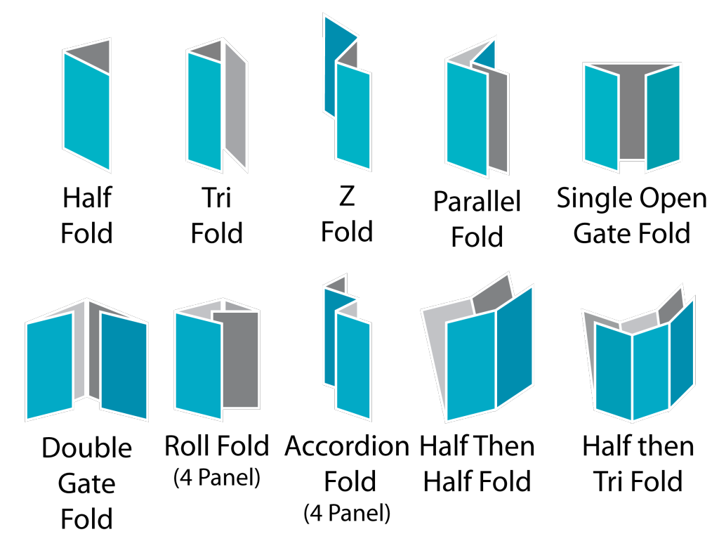 Image of types of Brochure and Flyer folds