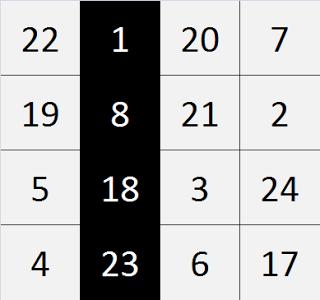 Magic Squares With Katapayadi: Column sum = 50