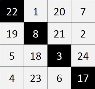 Magic Squares With Katapayadi: Diagonal sum = 50