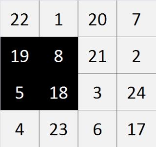 Magic Squares With Katapayadi: 2x2 squares sum = 50