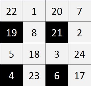 Magic Squares With Katapayadi:  3x3 squares corner cells sum = 50