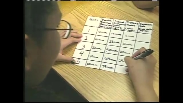 1990s: Classroom, girl holds balloon, measures marks, girl records measurements on chart.